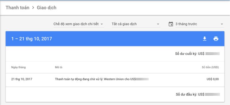 PIP Western Union Google Adsense